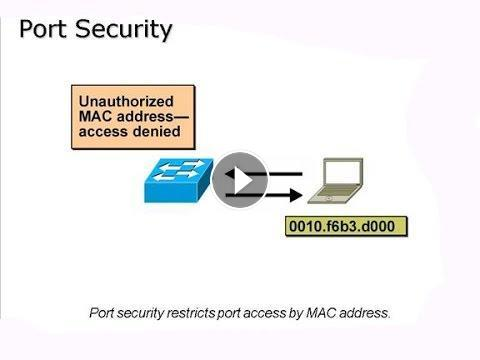 Port Security(CCNA) Concept In Hindi - CCNA Networking Tutorial